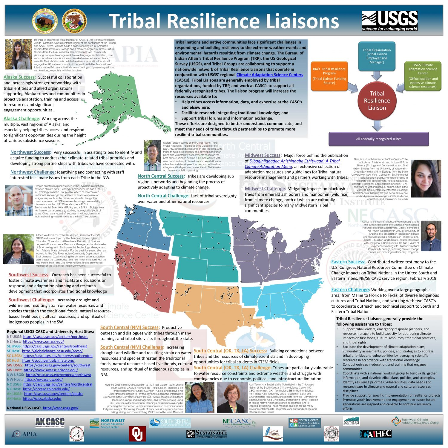 Image of Tribal Climate Liaison poster